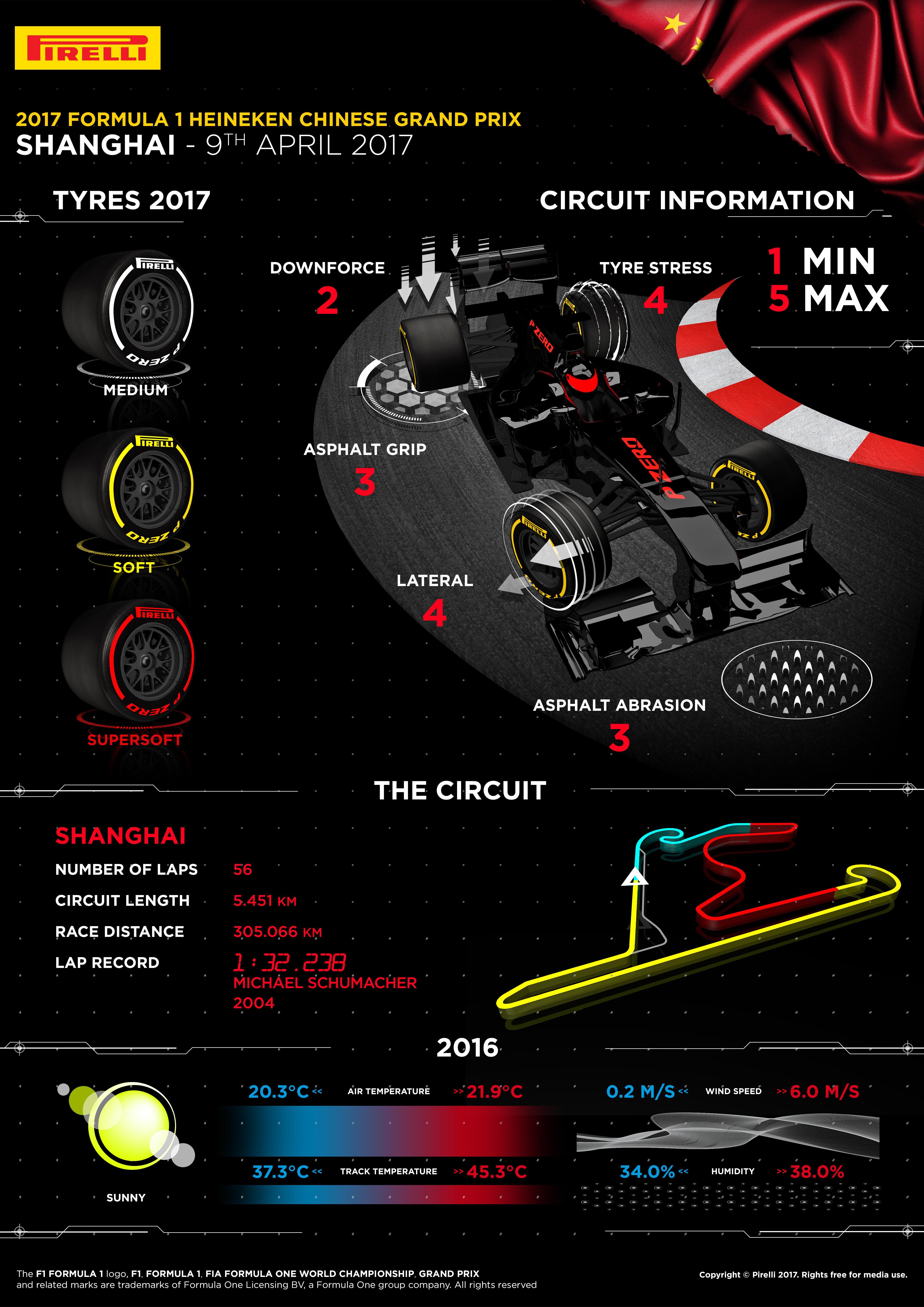 Пирелли привезет на Гран-при Китая среднежесткие, мягкие и сверхмягкие шины