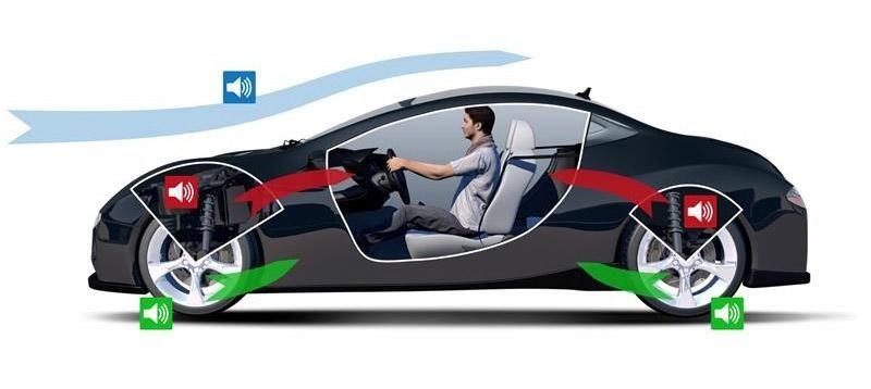 Goodyear представляет зимние шины UltraGrip Performance Gen-1 с технологией SoundComfort