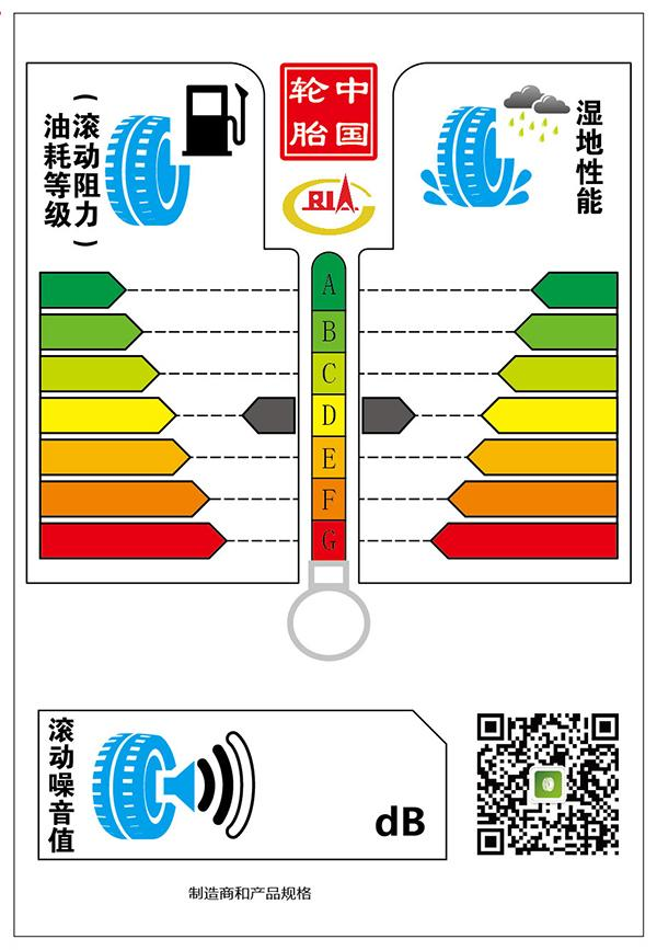 CRIA утвердила новую китайскую систему маркировки шин и этикетку