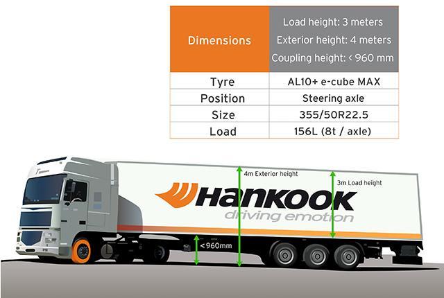 Hankook представила низкопрофильные грузовые шины AL10+ e-cube MAX