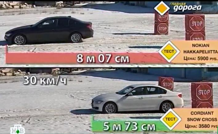 Nokian Tyres обвинила «Главную дорогу» в искажении информации
