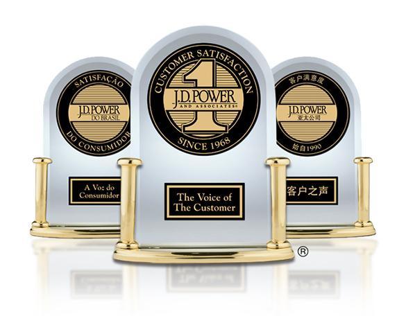Тотальная победа Мишлен в американском рейтинге удовлетворенности J.D. Power 2017