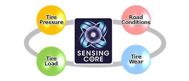 Sumitomo представила инновационную технологию контроля состояния шин Sensing Core