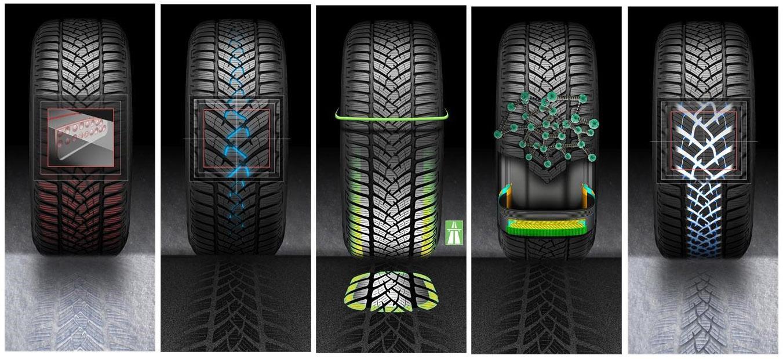 Fulda выводит на рынок новые зимние шины Kristall Control SUV