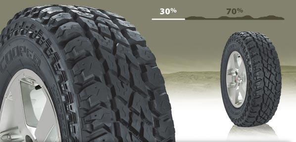 Cooper Tire представила в Европе новые офф-роудные шины Discoverer S/T MAXX POR