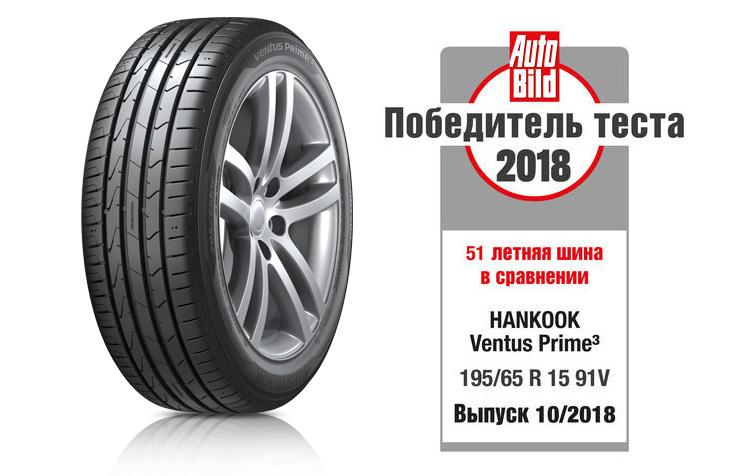 Hankook Ventus Prime³ снова первые в независимых тестах журнала Auto Bild