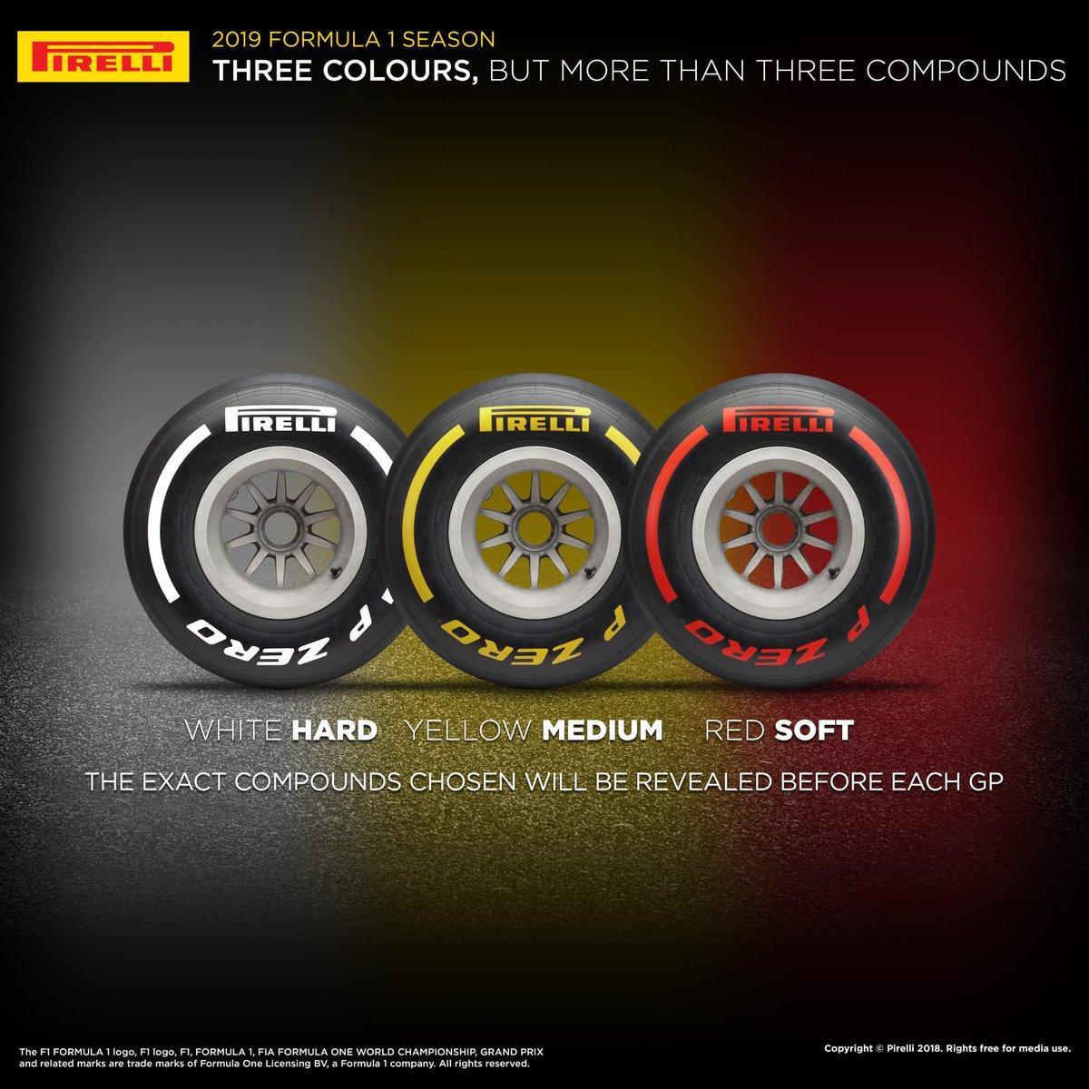 Пирелли презентовала в Остине новую маркировку шин для F1