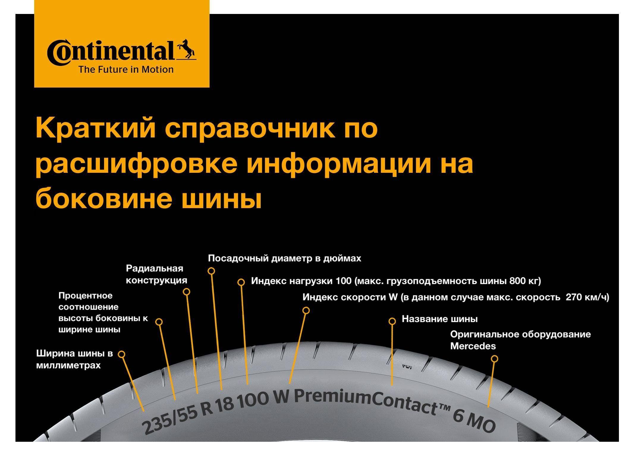 Continental расшифровывает «иероглифы на шине»