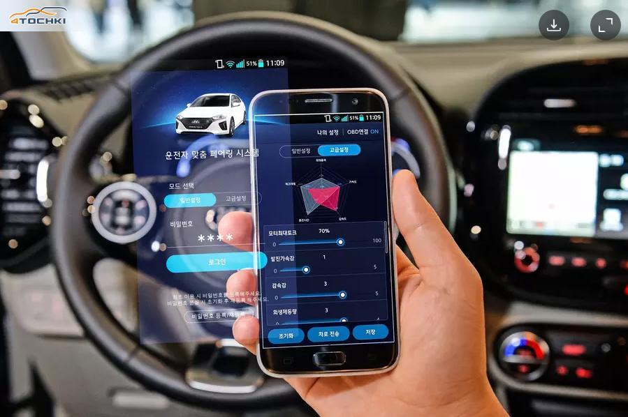 Hyundai предложила владельцам электромобилей уникальный функционал