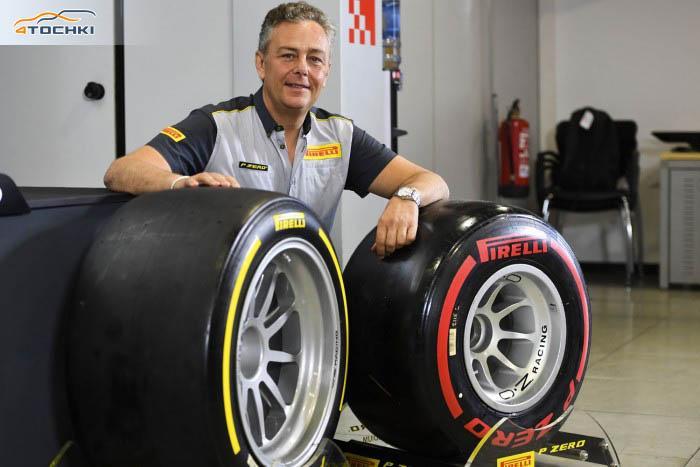 В следующем сезоне Формула-2 перейдет на 18-дюймовые гоночные слики